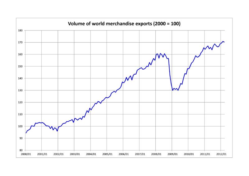 Cifras record en la importación y exportación de moldes y matrices