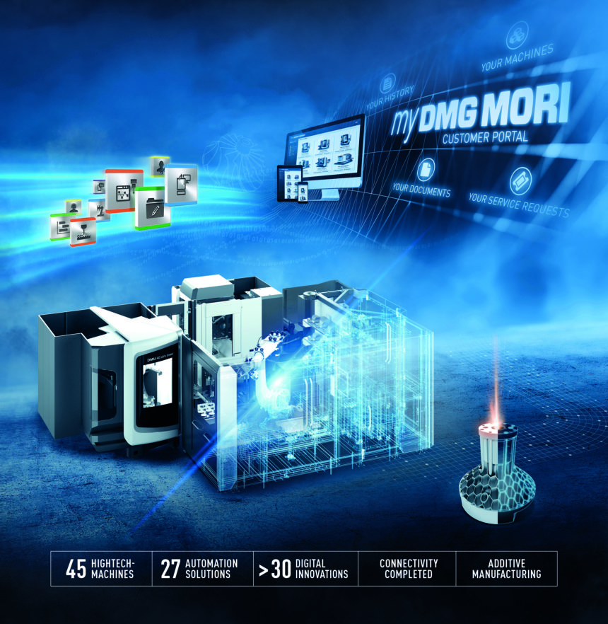 DMG MORI en la EMO 2019: Dando forma al futuro digital