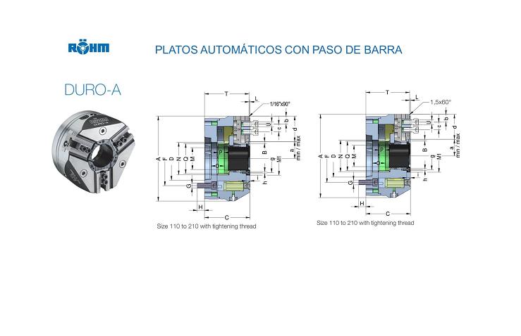 Röhm lanza los nuevos modelos de platos automáticos DURO-A