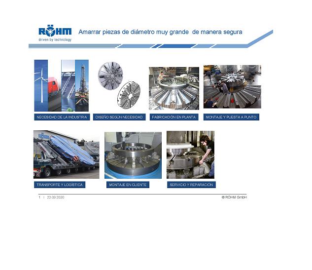 Gama de platos automáticos y manuales de RÖHM