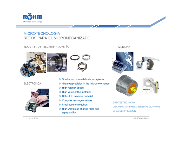 Micro Technology; desafíos del mecanizado